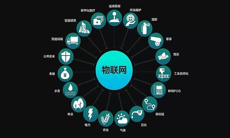src=http___images.ofweek.com_Upload_News_2017-05_03_Trista_1493791572956066526.jpg&refer=http___images.ofweek