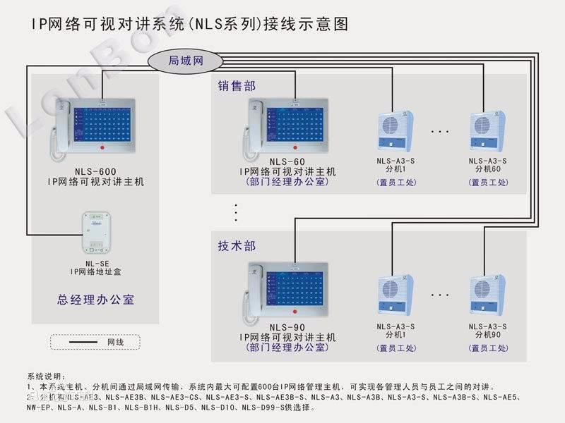 网络数模对讲系统